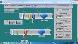 Davlumbaz Egzoz Sistemleri Otomasyonu
